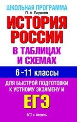 Баранов П.А. История России в таблицах и схемах. 6-11 класс