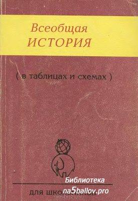 Алиева с. К. Всеобщая история в таблицах и схемах [djvu] все для.
